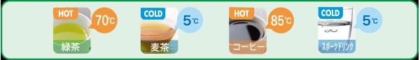 飲料ごとに飲み頃温度が設定できる(温度設定例)|給茶機レンタル・コーヒー・お茶の【ほっとカフェファクトリー】
